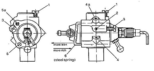 block and bleed valve diagram